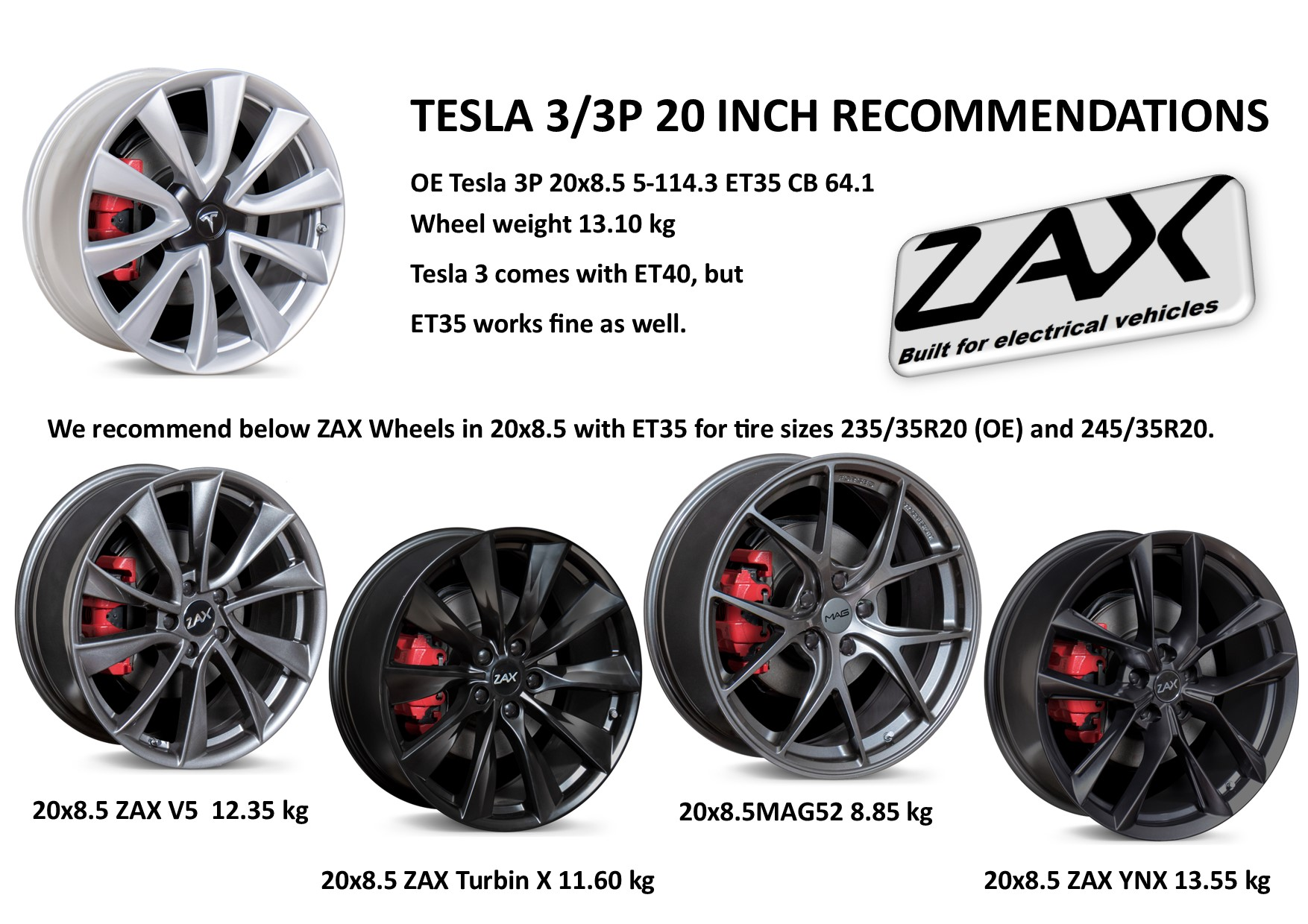 Tesla-model-3-wheels-20-inches